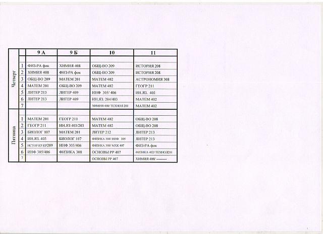 Основная и средняя школа-4